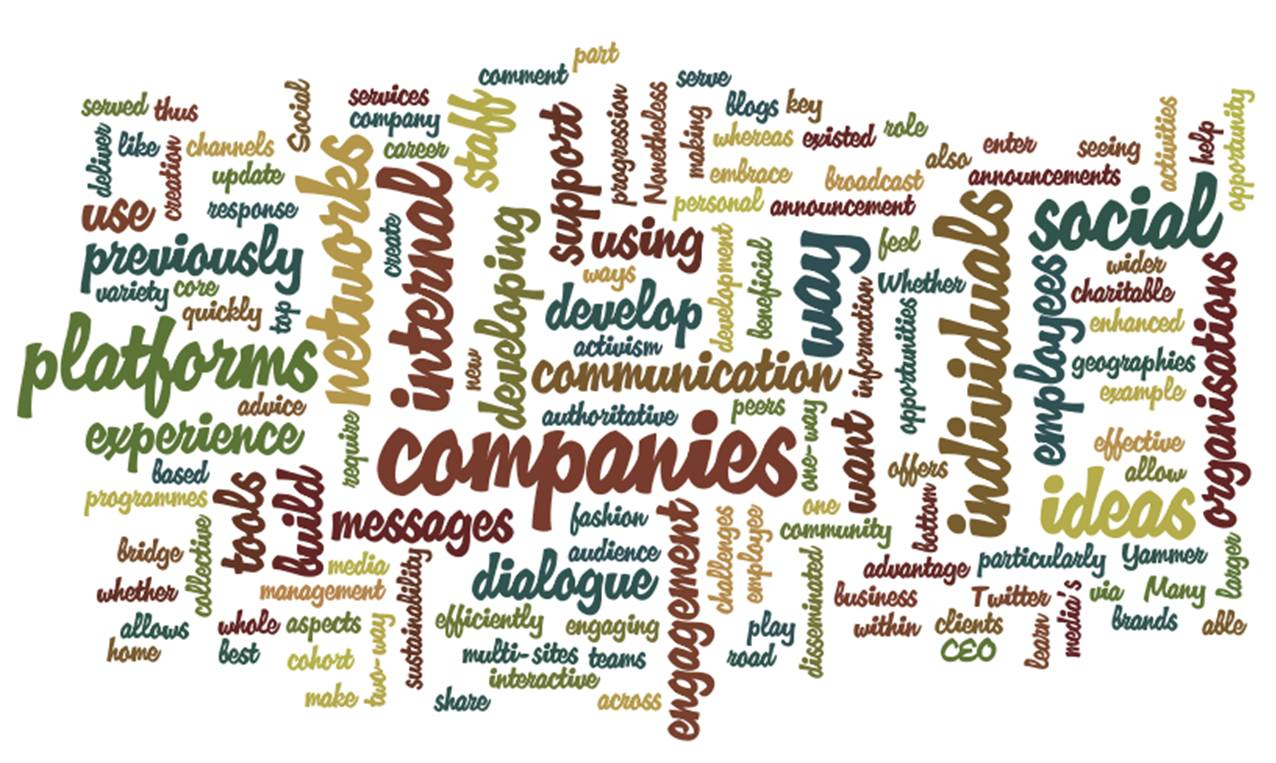 Social Media in internal communications | An Unweeded Garden